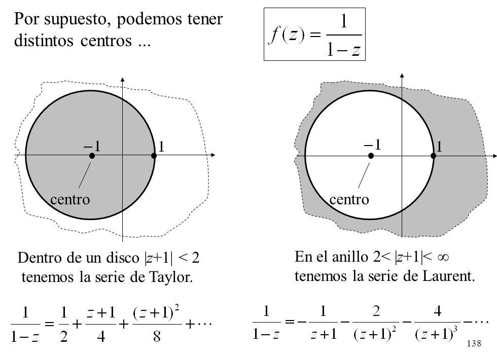 138 Por supuesto, podemos tener distintos centros... Dentro de un disco |z+1| < 2 tenemos la serie de Taylor. En el anillo 2< |z+1|< tenemos la serie