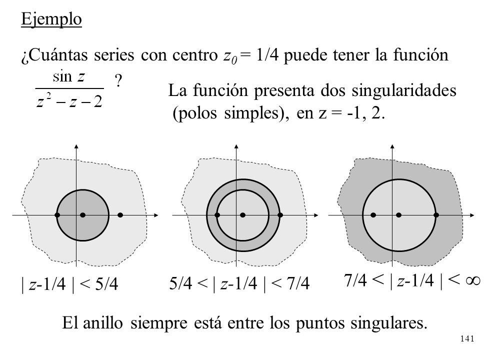141 Ejemplo ¿Cuántas series con centro z 0 = 1/4 puede tener la función ? | z-1/4 | < 5/4 5/4 < | z-1/4 | < 7/4 7/4 < | z-1/4 | < El anillo siempre es