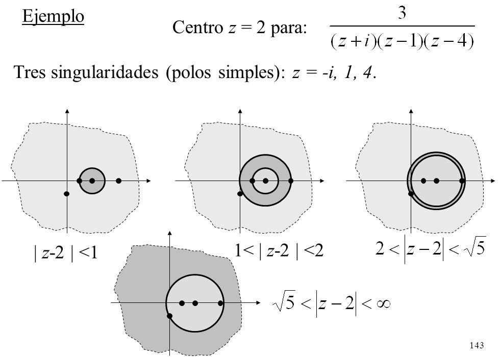143 Ejemplo Tres singularidades (polos simples): z = -i, 1, 4. | z-2 | <1 1< | z-2 | <2 Centro z = 2 para: