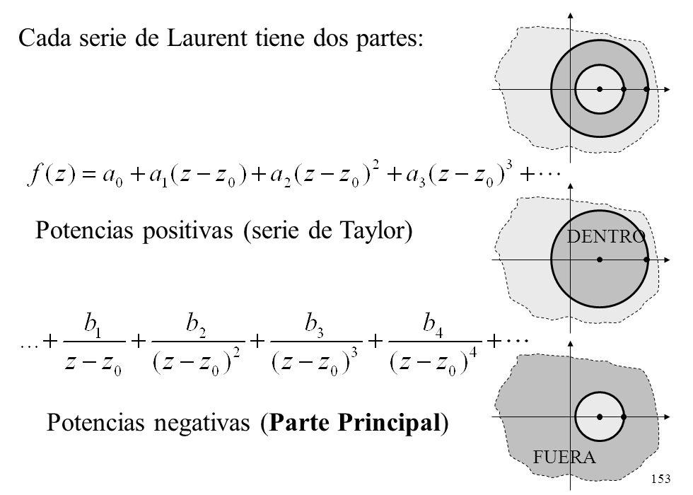 153 Cada serie de Laurent tiene dos partes: Potencias positivas (serie de Taylor) Potencias negativas (Parte Principal) DENTRO FUERA