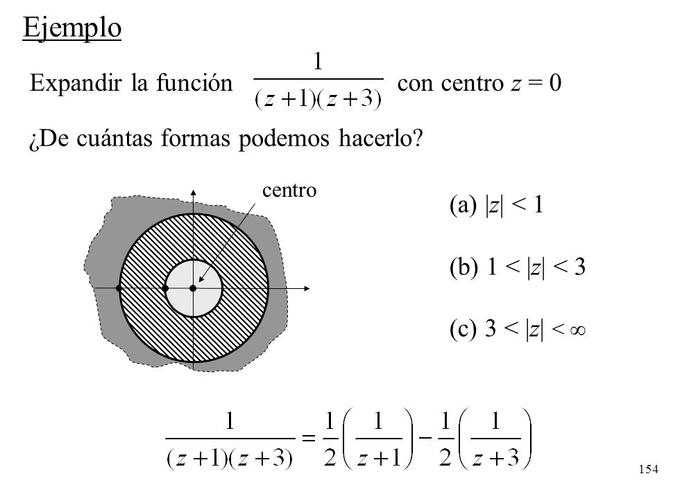 154 Ejemplo Expandir la función con centro z = 0 ¿De cuántas formas podemos hacerlo? (a) |z| < 1 (b) 1 < |z| < 3 (c) 3 < |z| < centro