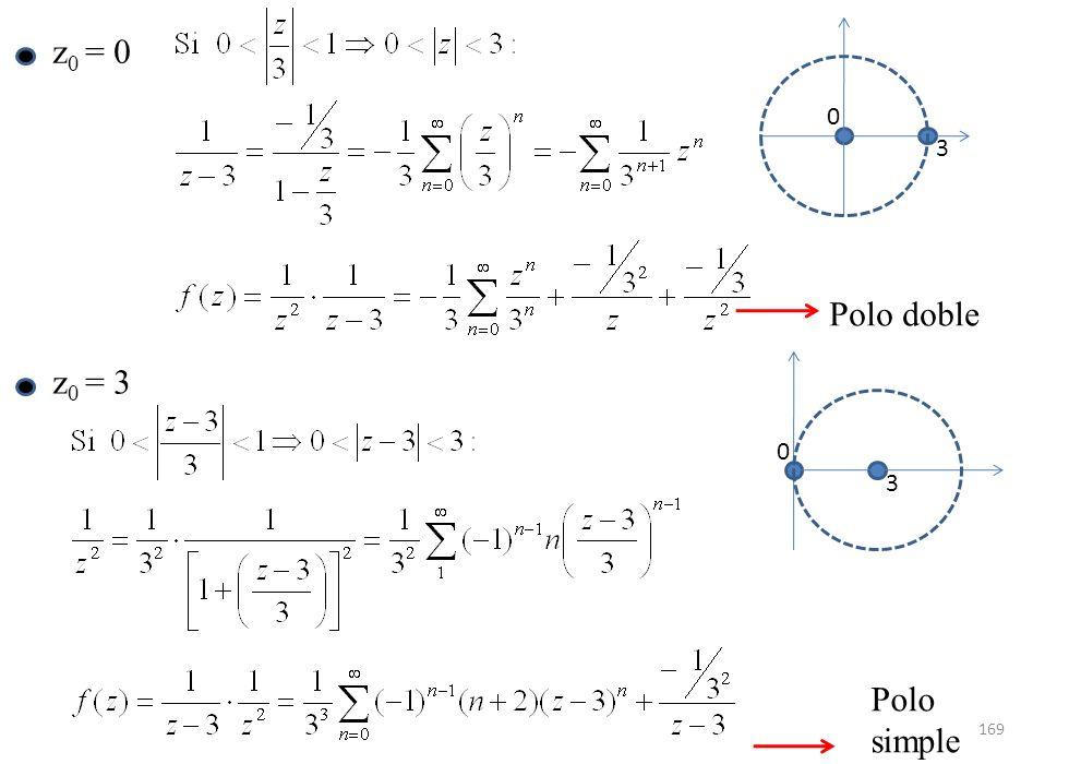 169 z 0 = 0 Polo doble 0 3 z 0 = 3 Polo simple 0 3