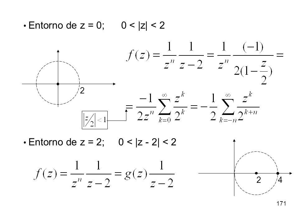 171 Entorno de z = 0; 0 < |z| < 2 2 Entorno de z = 2; 0 < |z - 2| < 2 2 4