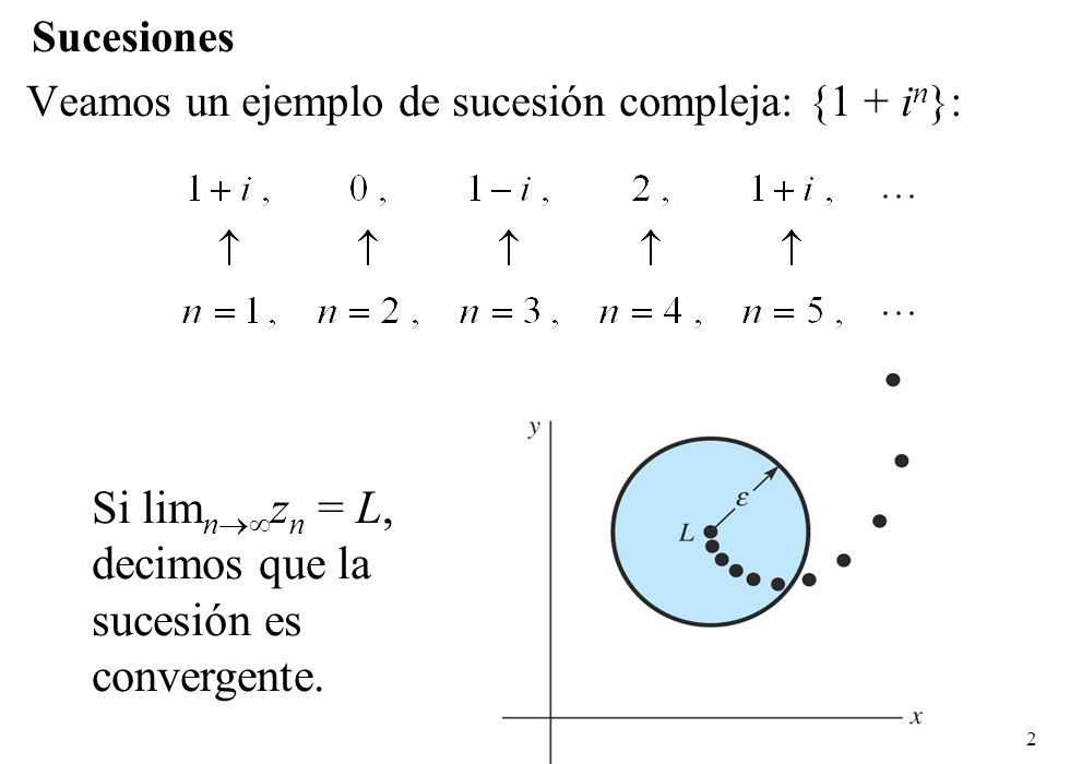 2 Sucesiones Veamos un ejemplo de sucesión compleja: {1 + i n }: Si lim n z n = L, decimos que la sucesión es convergente.