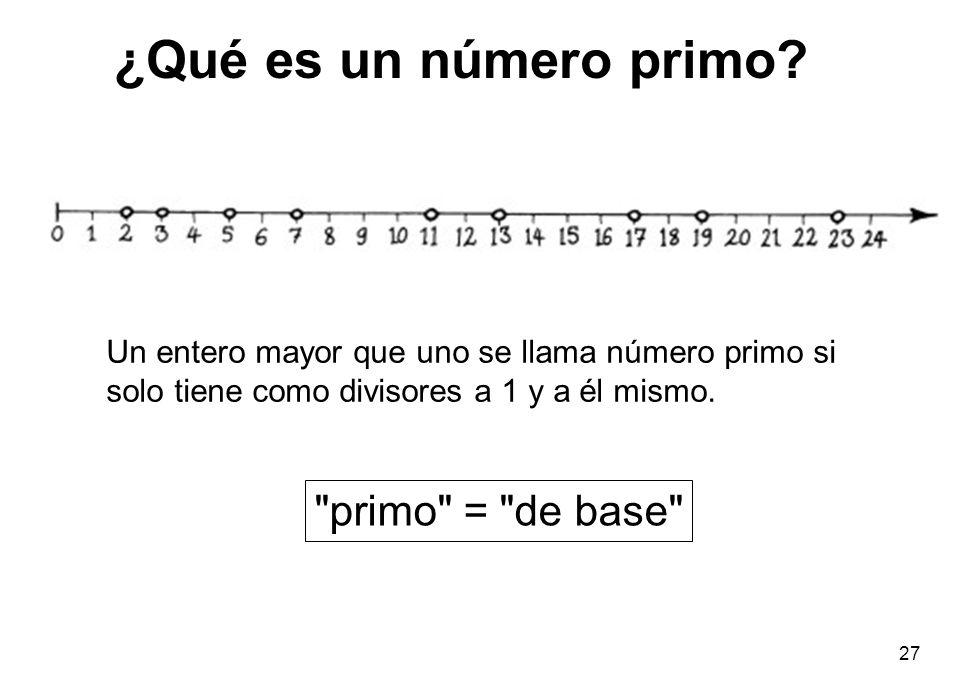 27 ¿Qué es un número primo?