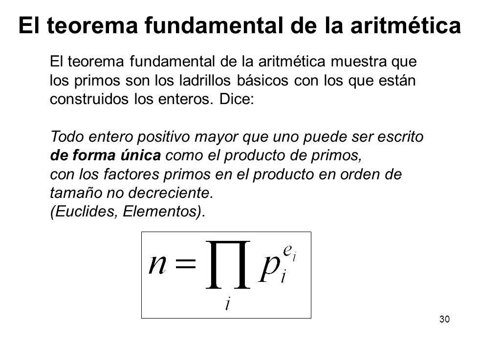 30 El teorema fundamental de la aritmética muestra que los primos son los ladrillos básicos con los que están construidos los enteros. Dice: Todo ente