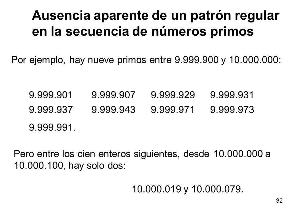 32 Por ejemplo, hay nueve primos entre 9.999.900 y 10.000.000: 9.999.9019.999.9079.999.9299.999.931 9.999.9379.999.9439.999.9719.999.973 9.999.991. Pe