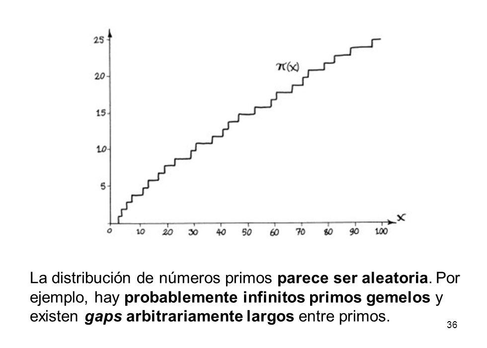 36 La distribución de números primos parece ser aleatoria. Por ejemplo, hay probablemente infinitos primos gemelos y existen gaps arbitrariamente larg