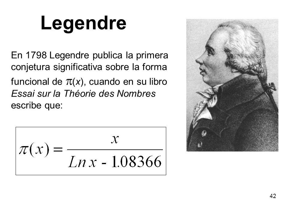 42 En 1798 Legendre publica la primera conjetura significativa sobre la forma funcional de (x), cuando en su libro Essai sur la Théorie des Nombres es