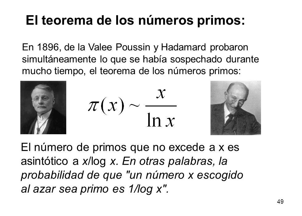 49 El número de primos que no excede a x es asintótico a x/log x. En otras palabras, la probabilidad de que