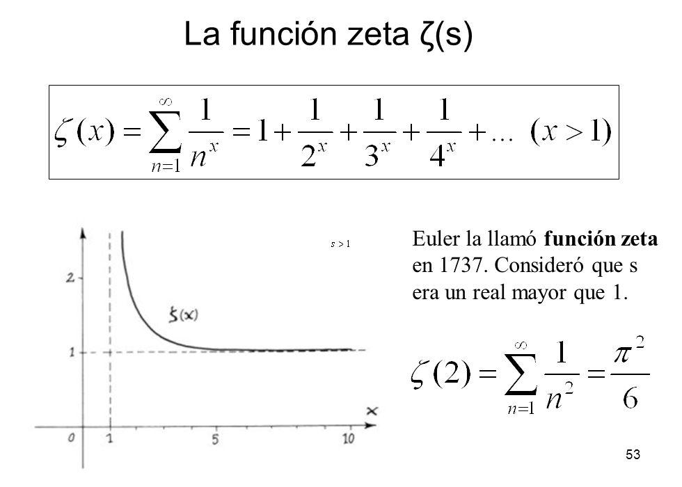 53 Euler la llamó función zeta en 1737. Consideró que s era un real mayor que 1. La función zeta ζ(s)