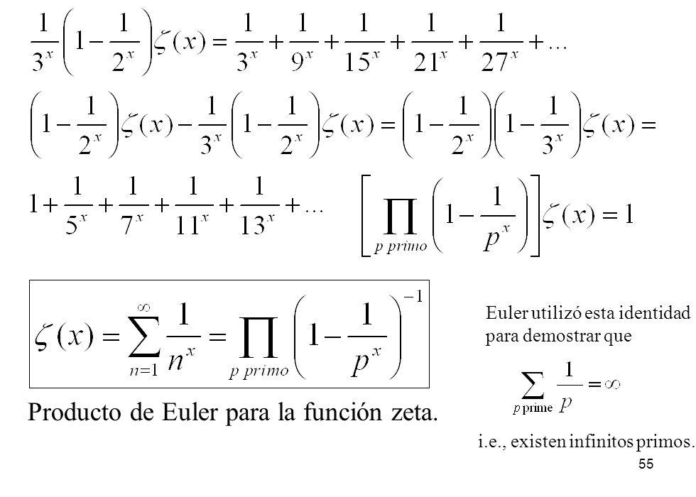 55 Producto de Euler para la función zeta. Euler utilizó esta identidad para demostrar que i.e., existen infinitos primos.