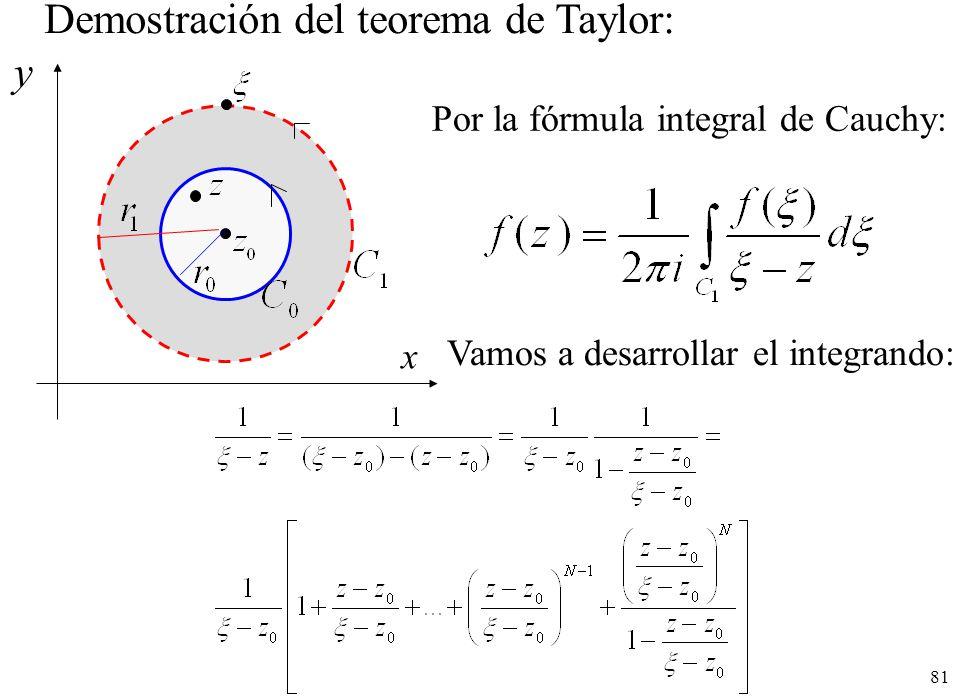 81 Demostración del teorema de Taylor: x y Por la fórmula integral de Cauchy: Vamos a desarrollar el integrando: