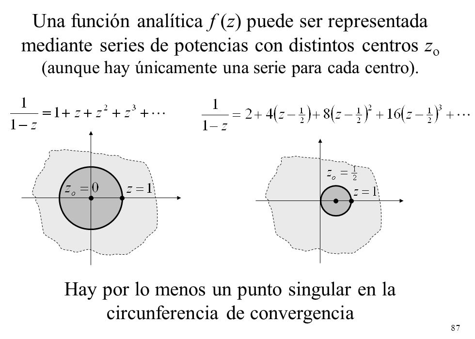 87 Una función analítica f (z) puede ser representada mediante series de potencias con distintos centros z o (aunque hay únicamente una serie para cad