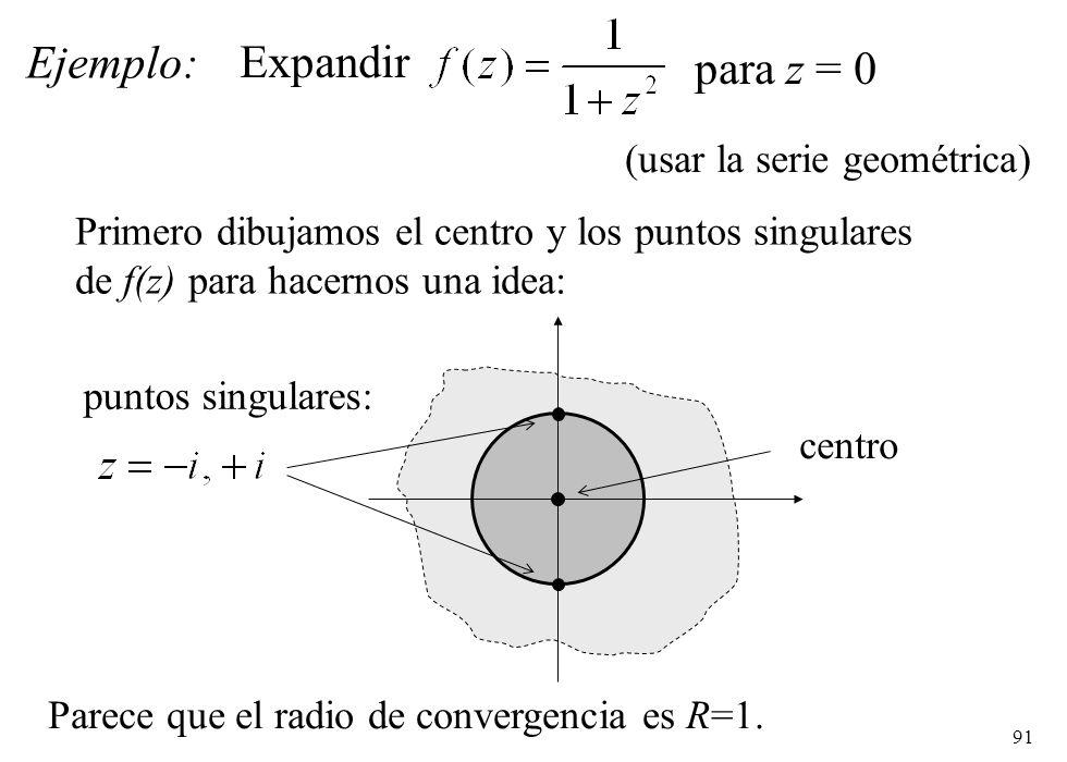 91 Ejemplo: Expandir para z = 0 (usar la serie geométrica) Primero dibujamos el centro y los puntos singulares de f(z) para hacernos una idea: puntos