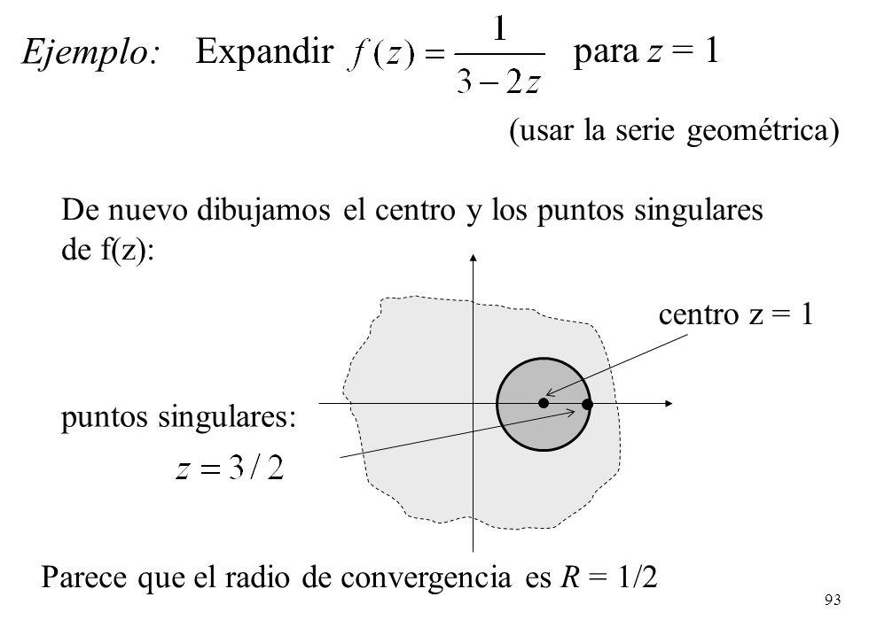 93 Ejemplo: centro z = 1 Expandir para z = 1 (usar la serie geométrica) De nuevo dibujamos el centro y los puntos singulares de f(z): puntos singulare