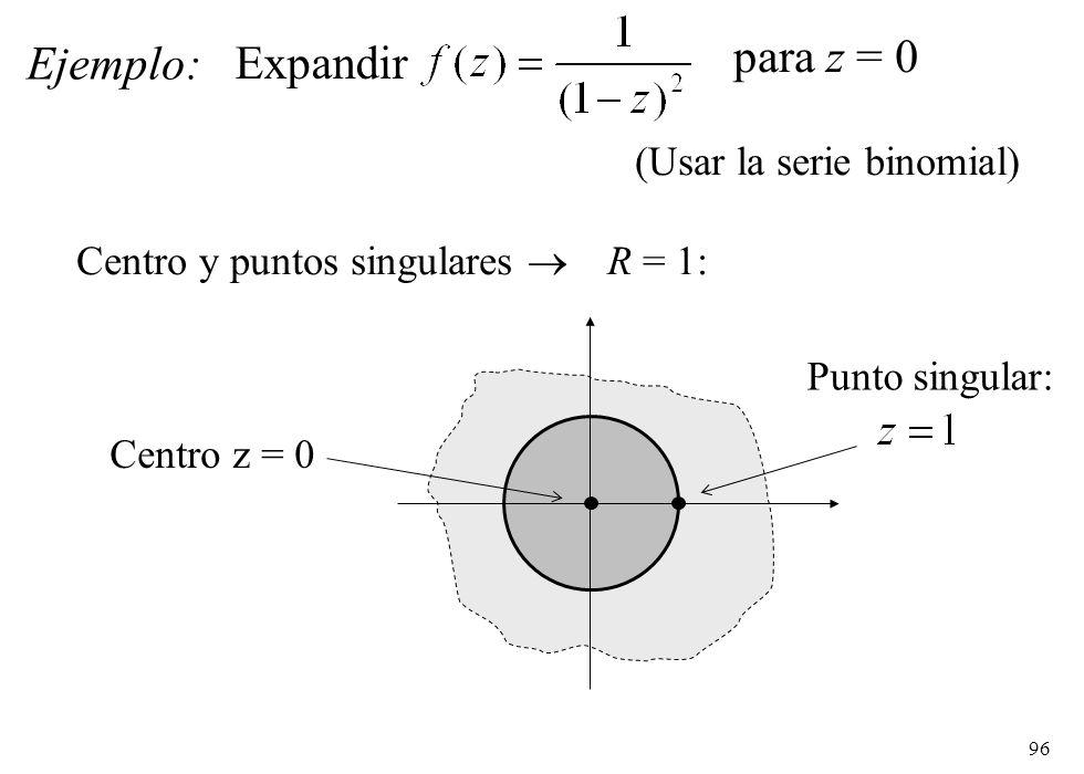 96 Ejemplo: Centro z = 0 Expandir para z = 0 Punto singular: (Usar la serie binomial) Centro y puntos singulares R = 1: