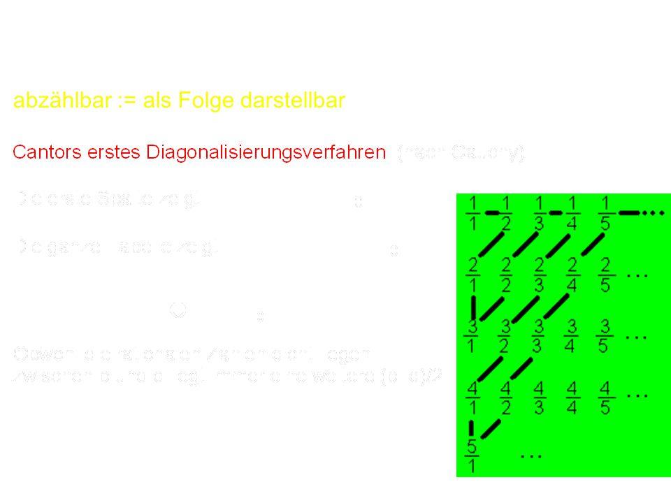 Ð ist abzählbar unendlich, besitzt die Kardinalzahl À 0. abzählbar := als Folge darstellbar