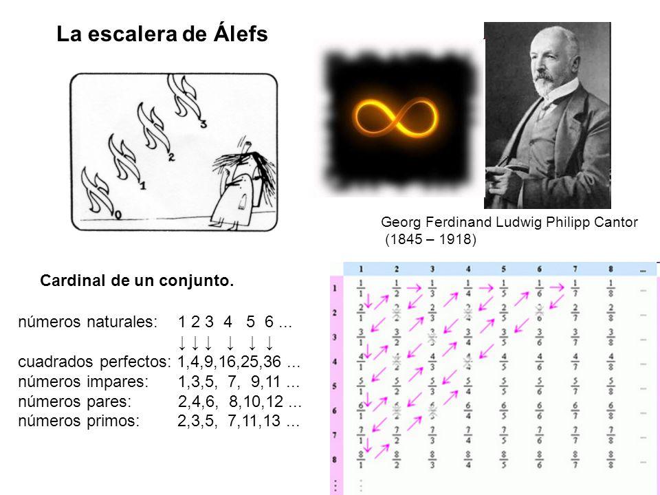 La escalera de Álefs Demostración diagonal. a = 0,45035... Elevar 2 a la potencia de un álef. 0 2