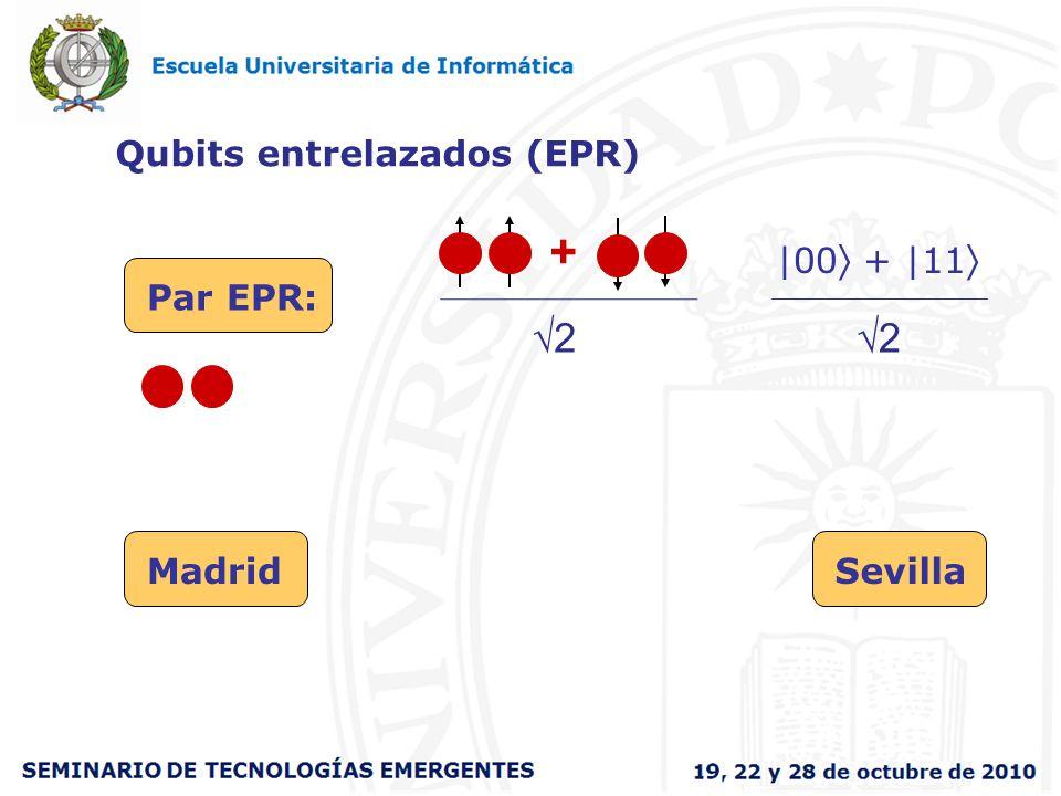 Qubits entrelazados (EPR) Par EPR: + 2 2 |00 + |11 MadridSevilla