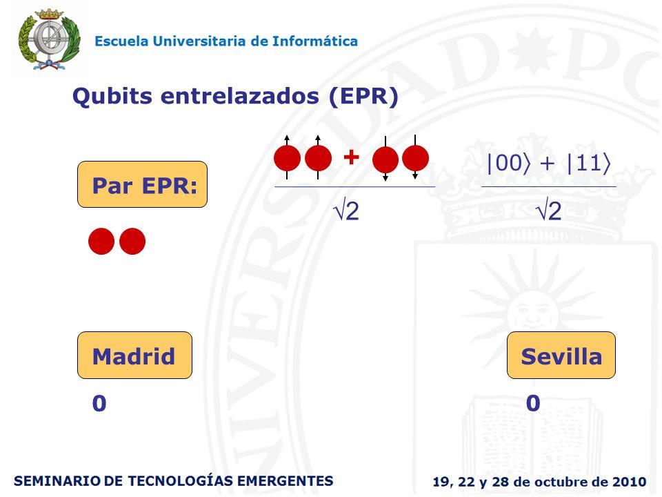 Qubits entrelazados (EPR) Par EPR: + 2 2 |00 + |11 MadridSevilla 0 0
