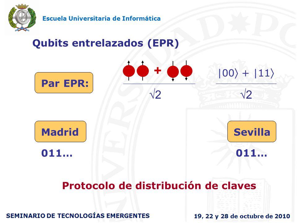 Qubits entrelazados (EPR) Par EPR: + 2 2 |00 + |11 MadridSevilla 011… Protocolo de distribución de claves