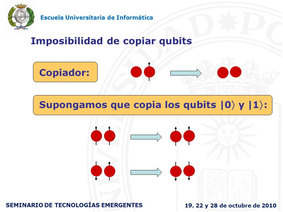 Imposibilidad de copiar qubits Copiador: Supongamos que copia los qubits |0 y |1 :