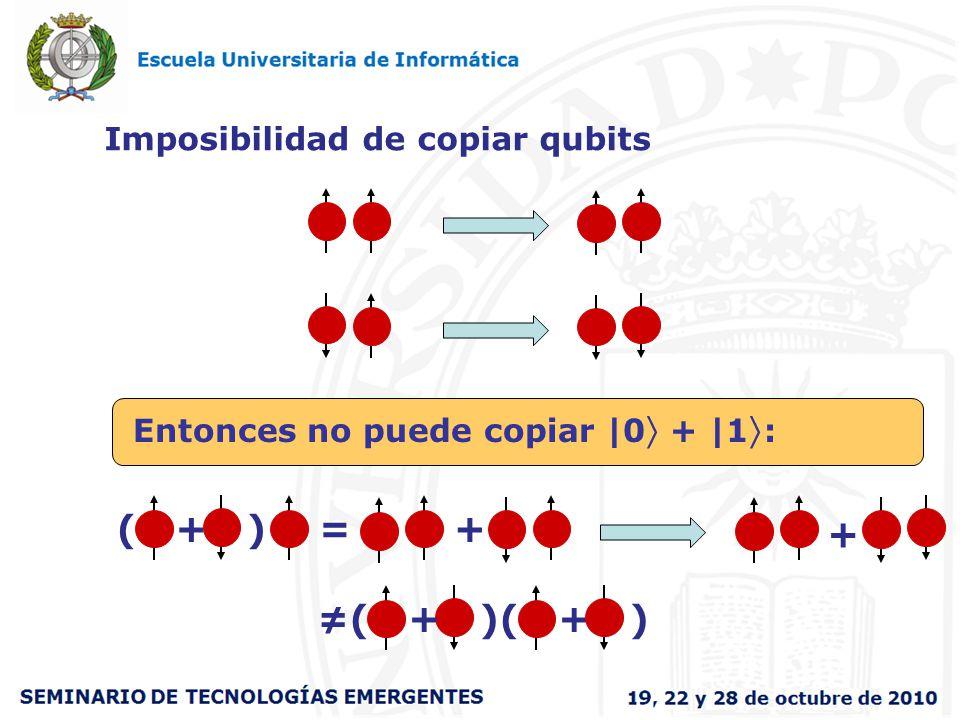 Imposibilidad de copiar qubits Entonces no puede copiar |0 + |1 : ( + )= + + ( + )( + )