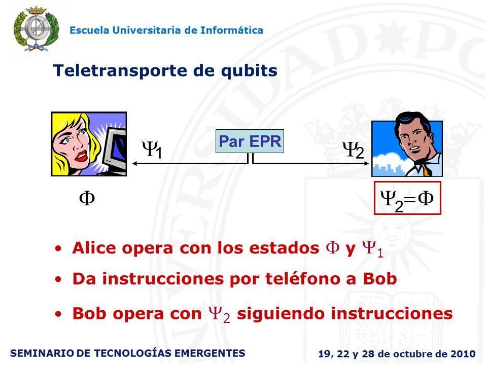 Par EPR 1 2 Da instrucciones por teléfono a Bob Alice opera con los estados y 1 Bob opera con 2 siguiendo instrucciones 2