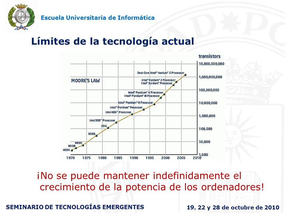Límites de la tecnología actual ¡No se puede mantener indefinidamente el crecimiento de la potencia de los ordenadores!