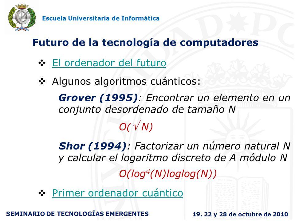 Futuro de la tecnología de computadores El ordenador del futuro Primer ordenador cuántico Grover (1995): Encontrar un elemento en un conjunto desorden