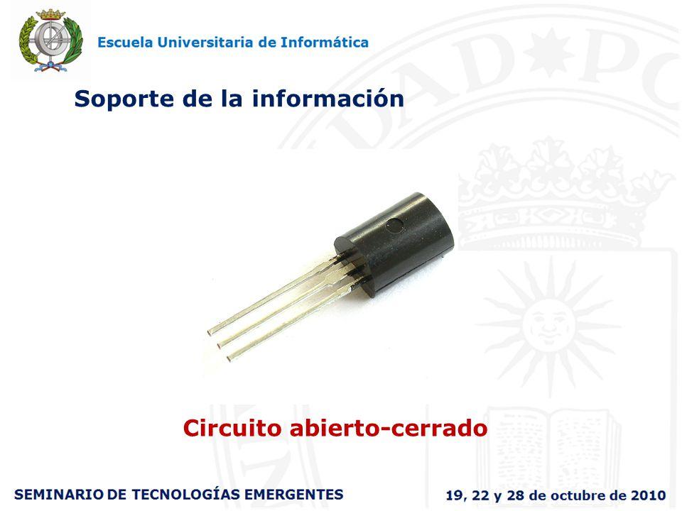 Soporte de la información Circuito abierto-cerrado