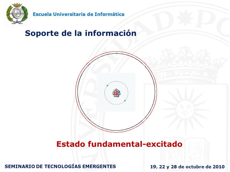 Soporte de la información Estado fundamental-excitado