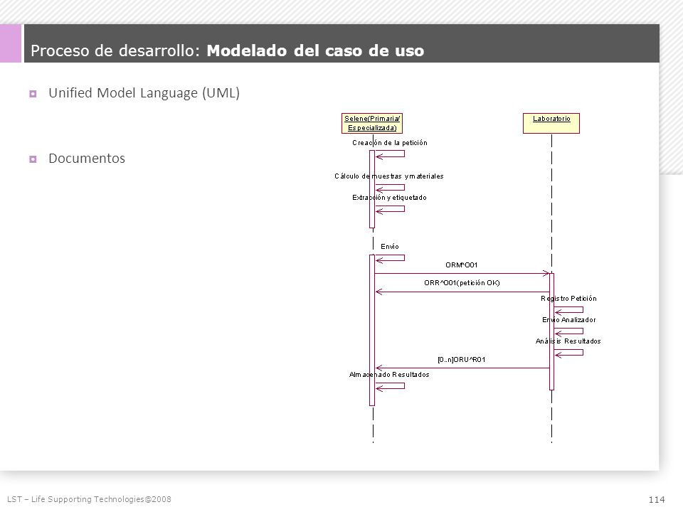 Proceso de desarrollo: Modelado del caso de uso Unified Model Language (UML) Documentos LST – Life Supporting Technologies@2008 114