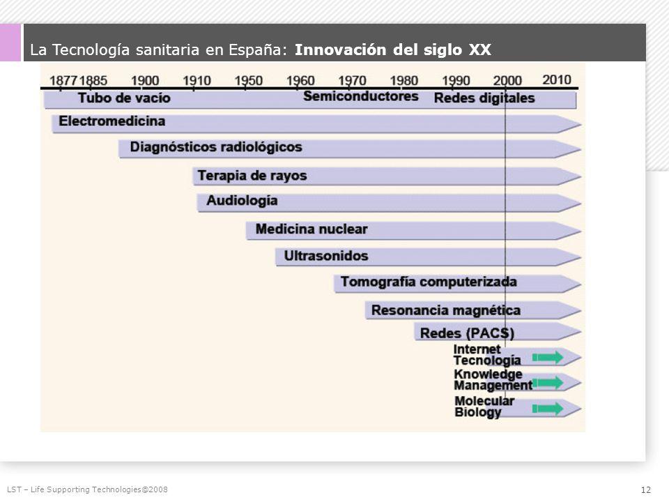 La Tecnología sanitaria en España: Innovación del siglo XX LST – Life Supporting Technologies@2008 12