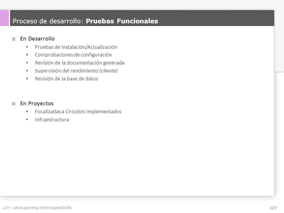 Proceso de desarrollo: Pruebas Funcionales En Desarrollo Pruebas de Instalación/Actualización Comprobaciones de configuración Revisión de la documenta