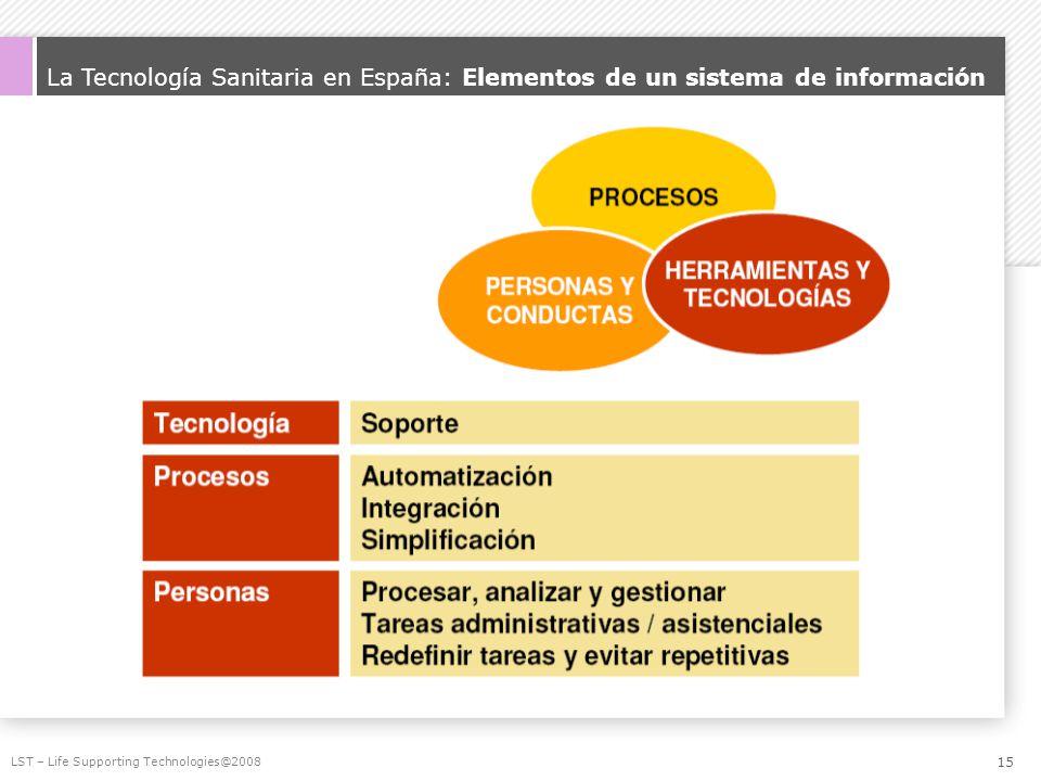 La Tecnología Sanitaria en España: Elementos de un sistema de información LST – Life Supporting Technologies@2008 15