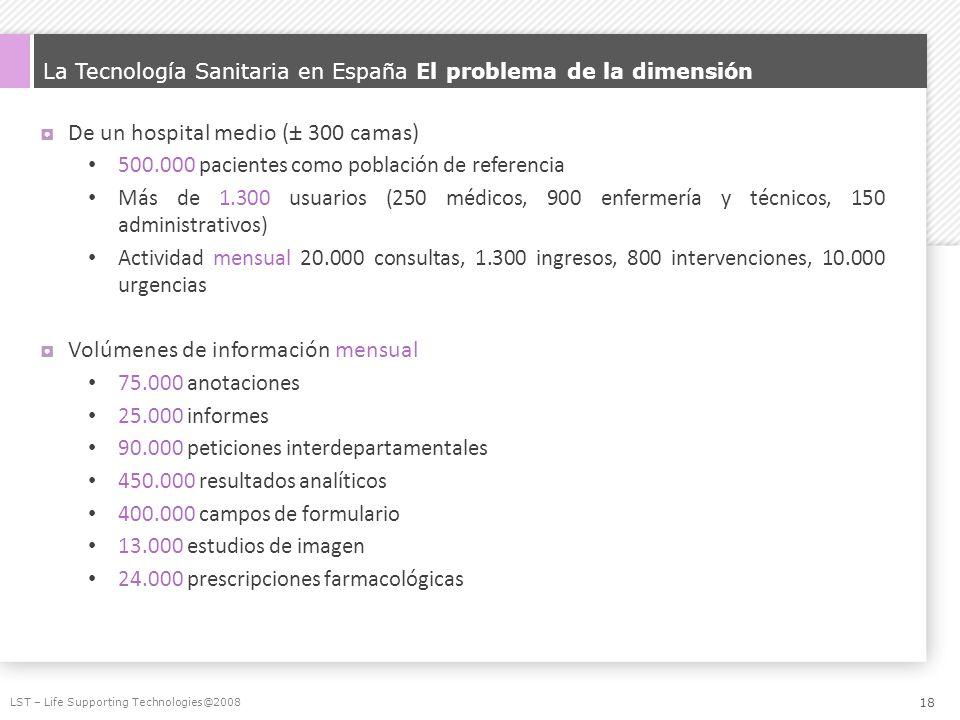 La Tecnología Sanitaria en España El problema de la dimensión De un hospital medio (± 300 camas) 500.000 pacientes como población de referencia Más de