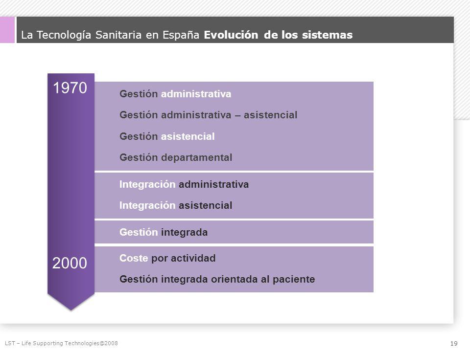 La Tecnología Sanitaria en España Evolución de los sistemas LST – Life Supporting Technologies@2008 Gestión administrativa Gestión administrativa – as