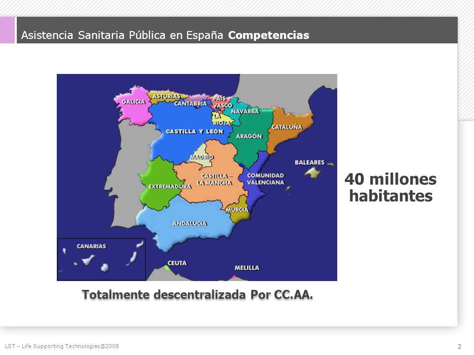 Asistencia Sanitaria Pública en España Competencias LST – Life Supporting Technologies@2008 40 millones habitantes Totalmente descentralizada Por CC.A