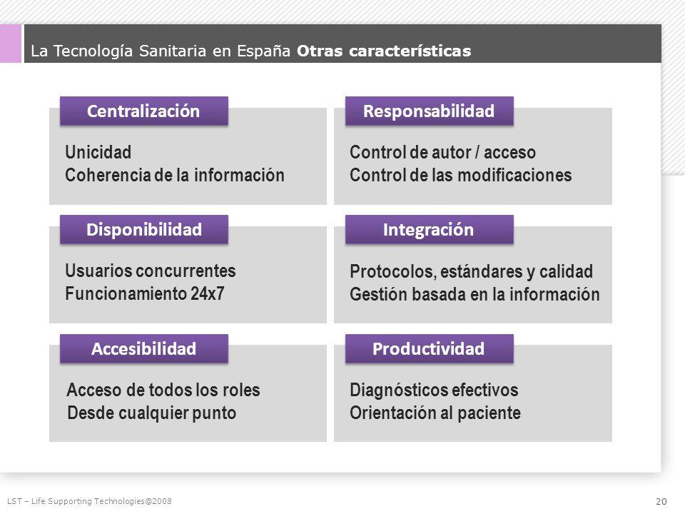 La Tecnología Sanitaria en España Otras características LST – Life Supporting Technologies@2008 Centralización Disponibilidad Accesibilidad Responsabi