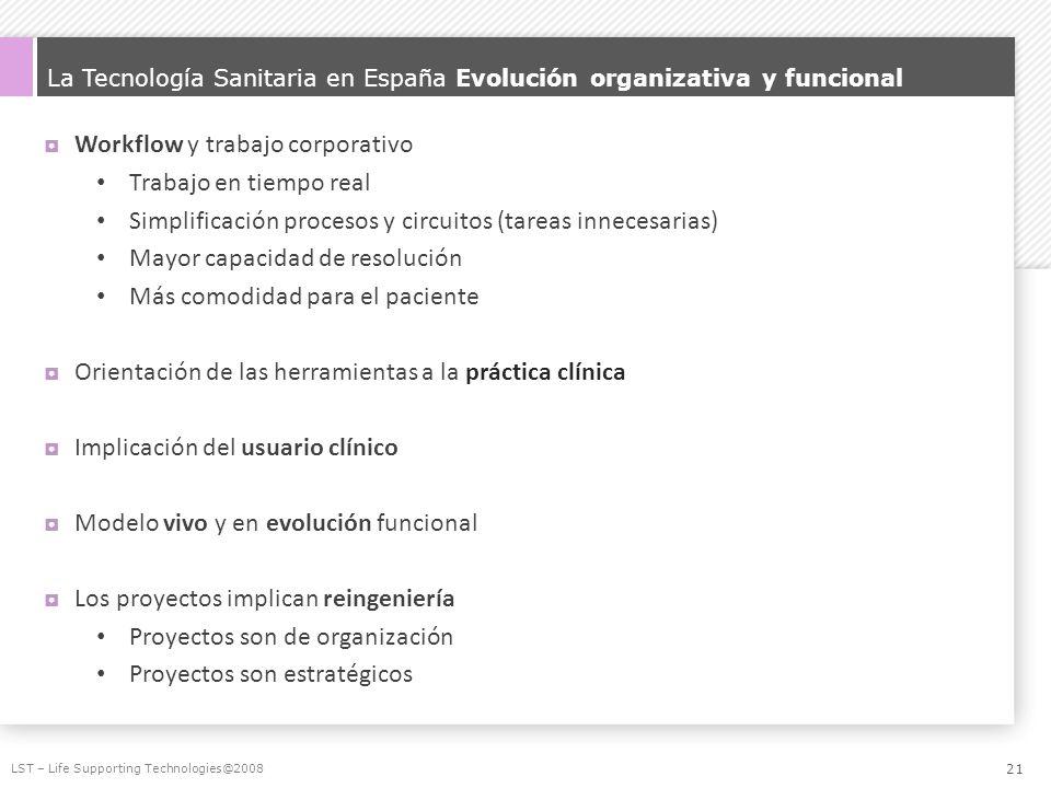 La Tecnología Sanitaria en España Evolución organizativa y funcional Workflow y trabajo corporativo Trabajo en tiempo real Simplificación procesos y c