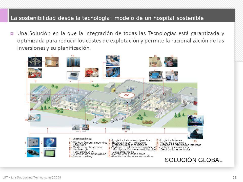 La sostenibilidad desde la tecnología: modelo de un hospital sostenible Una Solución en la que la Integración de todas las Tecnologías está garantizad