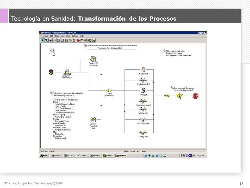 Tecnología en Sanidad: Transformación de los Procesos LST – Life Supporting Technologies@2008 37