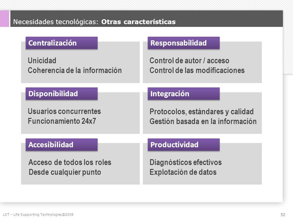 Necesidades tecnológicas: Otras características LST – Life Supporting Technologies@2008 Centralización Disponibilidad Accesibilidad Responsabilidad In