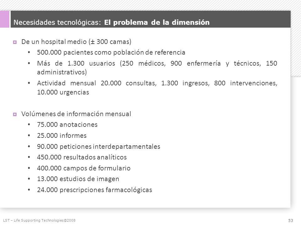 Necesidades tecnológicas: El problema de la dimensión De un hospital medio (± 300 camas) 500.000 pacientes como población de referencia Más de 1.300 u
