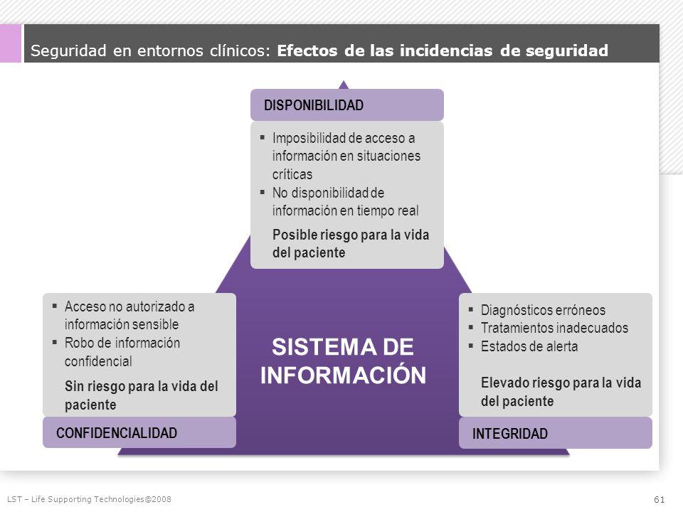 Seguridad en entornos clínicos: Efectos de las incidencias de seguridad LST – Life Supporting Technologies@2008 SISTEMA DE INFORMACIÓN DISPONIBILIDAD