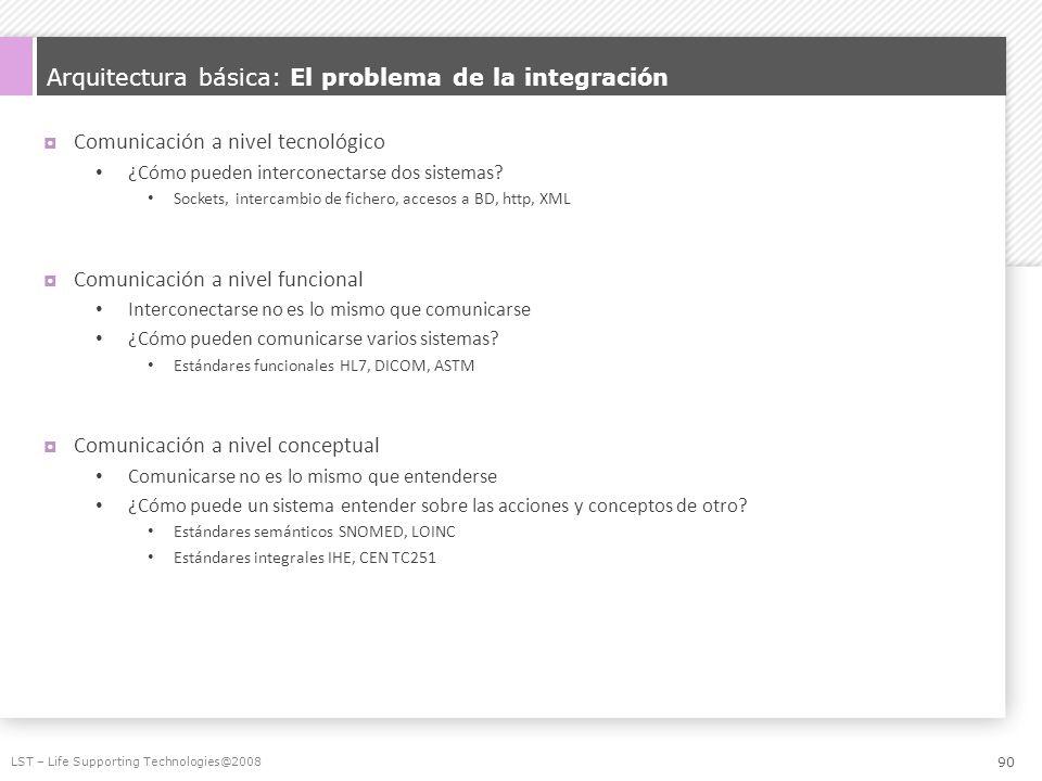 Arquitectura básica: El problema de la integración Comunicación a nivel tecnológico ¿Cómo pueden interconectarse dos sistemas? Sockets, intercambio de