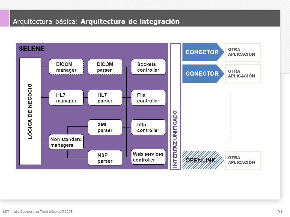 Arquitectura básica: Arquitectura de integración LST – Life Supporting Technologies@2008 OTRA APLICACIÓN CONECTOR SELENE Sockets controller File contr
