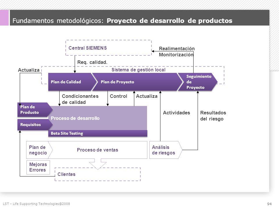 Clientes Fundamentos metodológicos: Proyecto de desarrollo de productos LST – Life Supporting Technologies@2008 Central SIEMENS Plan de Calidad Plan d